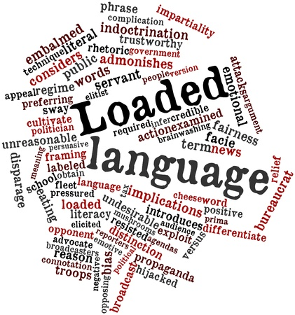 implies: Abstract word cloud for Loaded language with related tags and terms