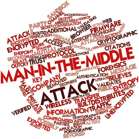 Abstract word cloud for Man-in-the-middle attack with related tags and terms Stock Photo - 17427784