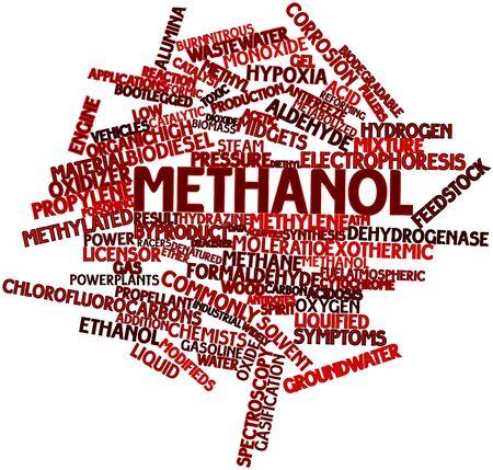 formic: Nube palabra abstracta para Metanol con etiquetas y t�rminos relacionados