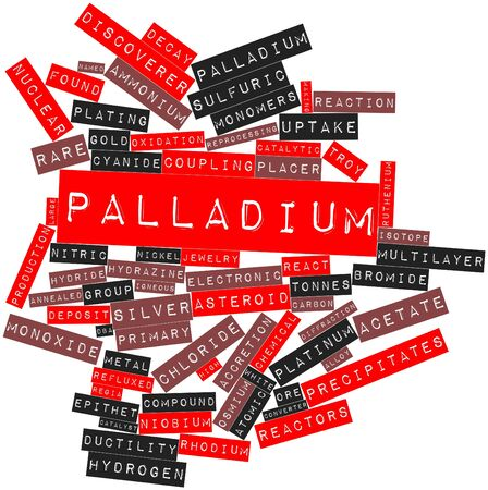 Abstract word cloud for Palladium with related tags and terms