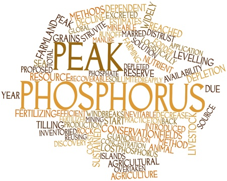 levelling: Abstract word cloud for Peak phosphorus with related tags and terms