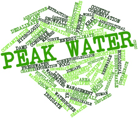 unsustainable: Abstract word cloud for Peak water with related tags and terms