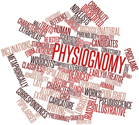 attempted: Abstract word cloud for Physiognomy with related tags and terms