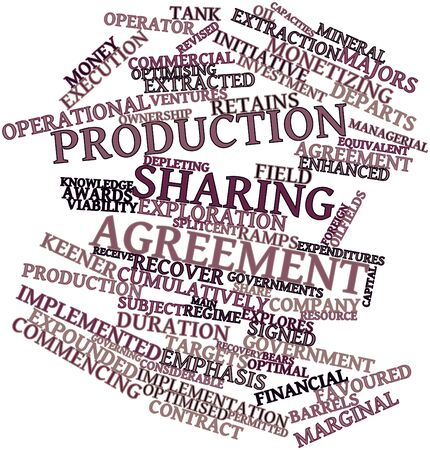 capacities: Abstract word cloud for Production sharing agreement with related tags and terms