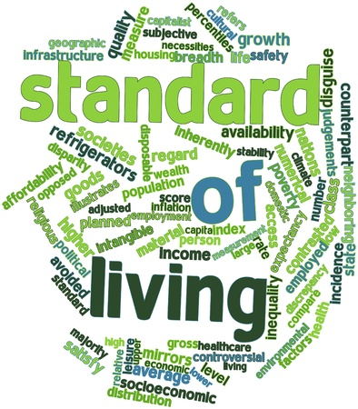 neighboring: Abstract word cloud for Standard of living with related tags and terms