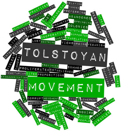 delaying: Abstract word cloud for Tolstoyan movement with related tags and terms