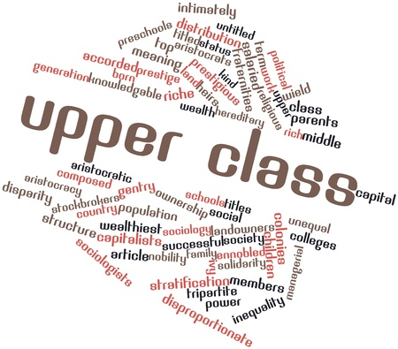 Abstract word cloud for Upper class with related tags and terms
