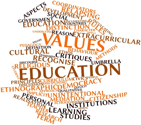 implicit: Abstract word cloud for Values education with related tags and terms