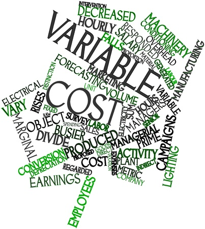 Abstract word cloud for Variable cost with related tags and terms