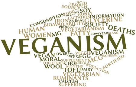 Abstract word cloud for Veganism with related tags and terms