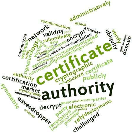 Abstract word cloud for Certificate authority with related tags and terms