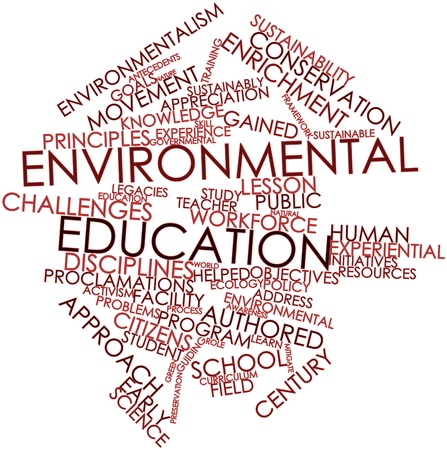 sustainably: Abstract word cloud for Environmental education with related tags and terms