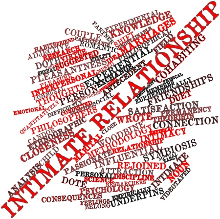 experiential: Abstract word cloud for Intimate relationship with related tags and terms