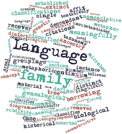 observable: Abstract word cloud for Language family with related tags and terms Stock Photo