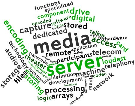 Abstract word cloud for Media server with related tags and terms