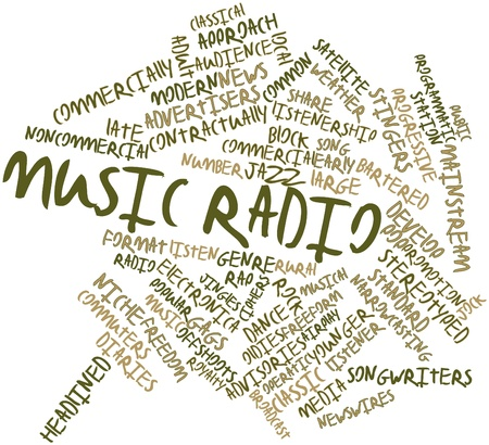 mainstream: Abstract word cloud for Music radio with related tags and terms
