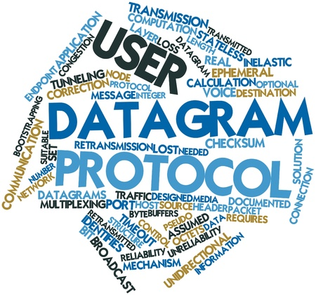 Abstract word cloud for User Datagram Protocol with related tags and terms