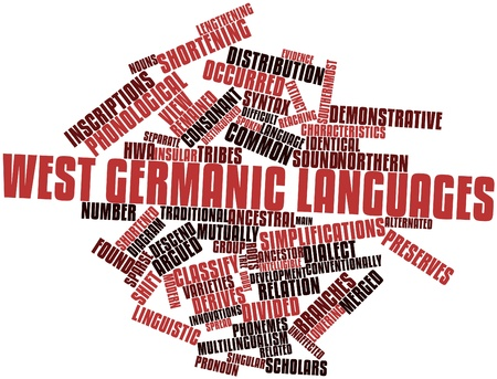 derives: Abstract word cloud for West Germanic languages with related tags and terms