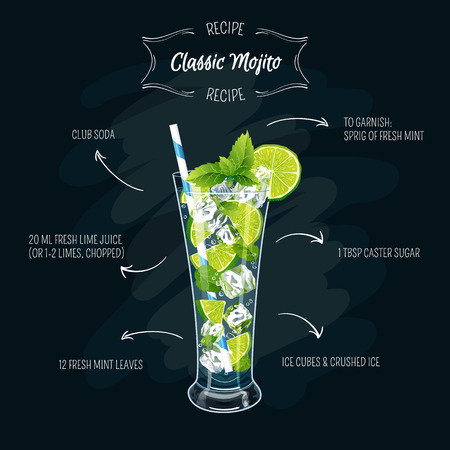 Vector illustration of fresh and juicy drink. Alcoholic cocktail - a classic recipe for Mojito.