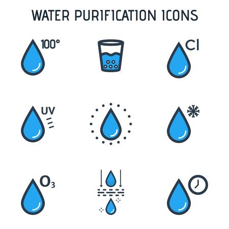Icônes linéaires de purification de l'eau. Icônes vectorielles de diverses méthodes chimiques et physiques de purification de l'eau. Vecteurs