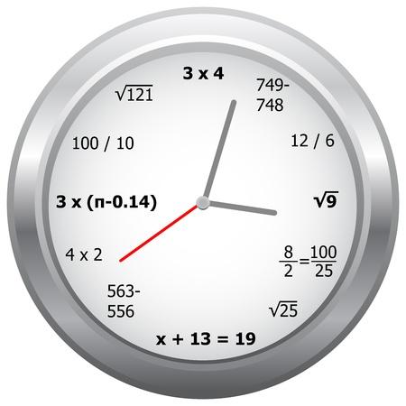 mathematically: Mathematics Clock