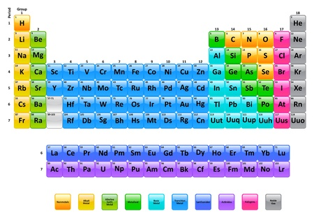 the periodic table: Periodic Table Of Elements Illustration