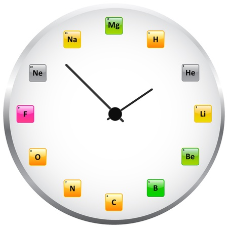 Periodic Table Clock Vector