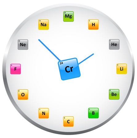 Periodic Table School Clock Vector