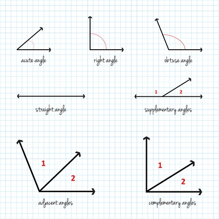 Mathematical Angles Signs Vector
