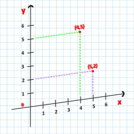 Leere X Und Y Achse Kartesische Koordinatenebene Mit Zahlen Auf