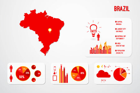Brazil Country Infographics Template Vector Vector