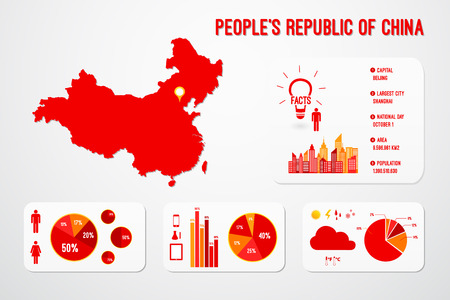 the republic of china: China Country Infographics Template Vector