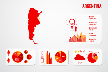 Argentina Country Infographics Template Vector Vector