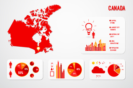 Canada Country Infographics Template Vector Vector