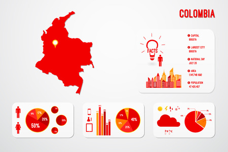 Colombia Country Infographics Template Vector Vector