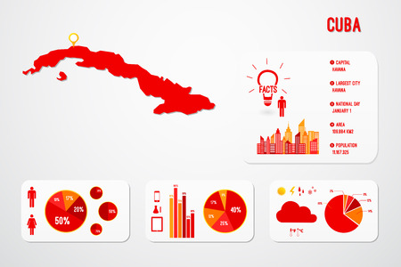 Cuba Country Infographics Template Vector Vector