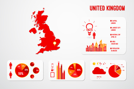 United Kingdom Country Infographics Template Vector Vector