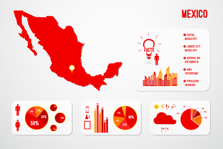 Mexico Country Infographics Template Vector Vector