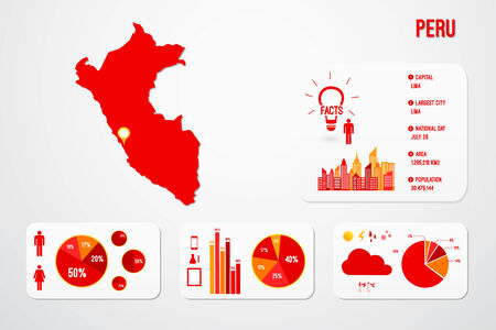 Peru Country Infographics Template Vector Vector