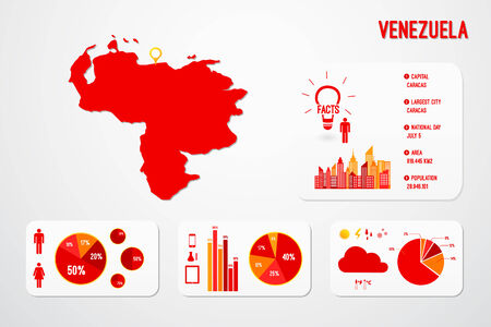 Venezuela Country Infographics Template Vector Vector