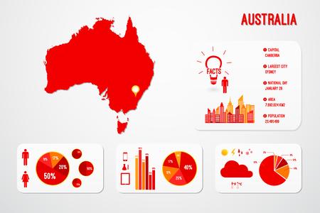 Australia Map Infographics Vector Illustration Vector