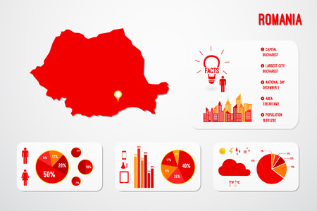 Romania Infographics Map Vector Illustration Vector