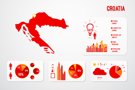 Croatia Infographics Map Vector Vector