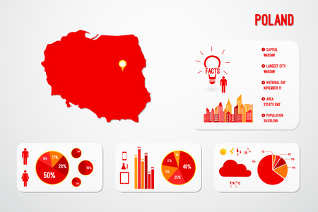 Poland Infographics Map Vector Vector