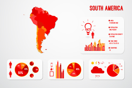 america map: South America Continent Map Infographics  Illustration