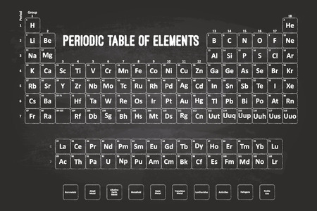 Periodic Table Of Elements With Chalk Font On Black Chalkboard photo