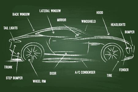Pièces de voitures Sketch à bord vert Banque d'images - 31590997