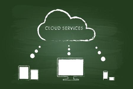 green board: Cloud Computing Graphic On Green Board