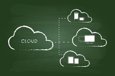 Cloud Computing Graphic On Green Board Vector