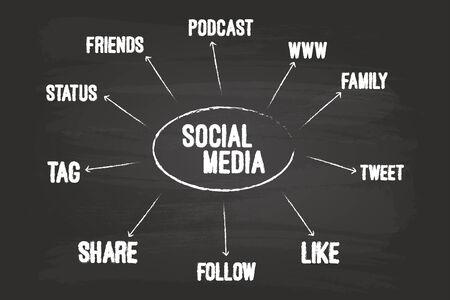 Social Media Concept On Blackboard Vector